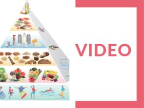 Nowa Piramida Zdrowego Żywienia i Stylu Życia Dzieci i Młodzieży (4-18 lat)